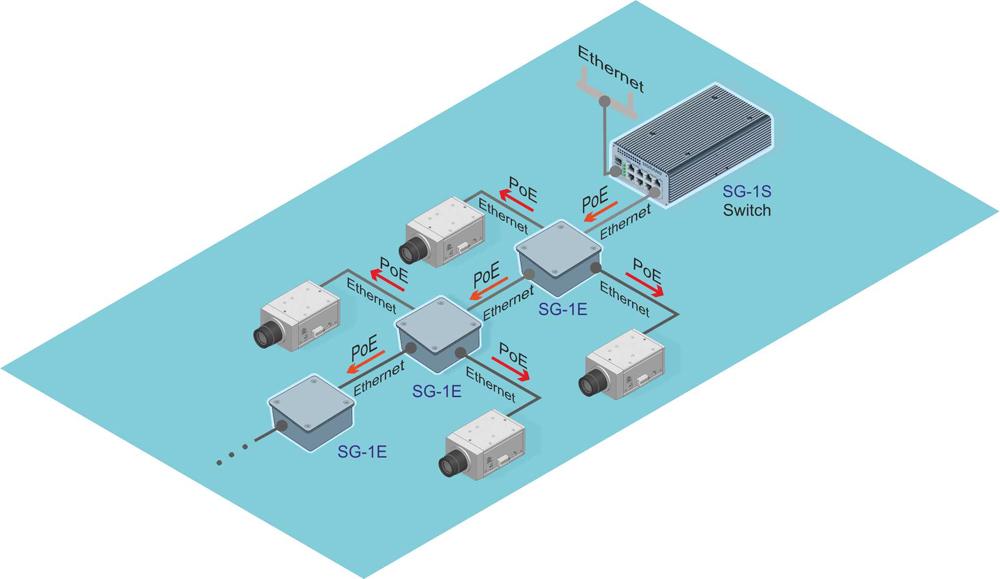 Удлинитель-разветвитель Ethernet PoE