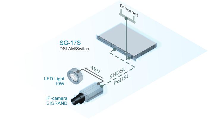 Подключение прожекторов PoE через SHDSL